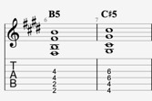 B5 C#5 tips on how to write your own song B5 C#5